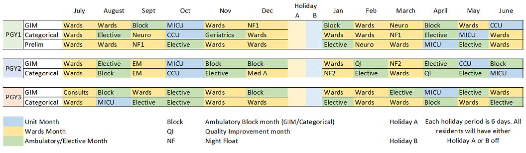 Brown University Internal Medicine Residency Sample Schedule - Brown ...